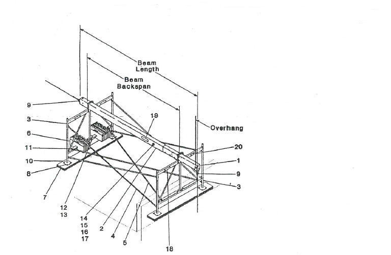 Th024 outrigger system with obsf 4 frames