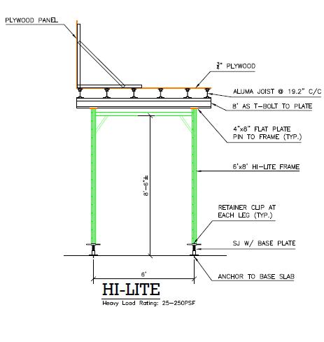 CAD sidewalk drawings hi lite