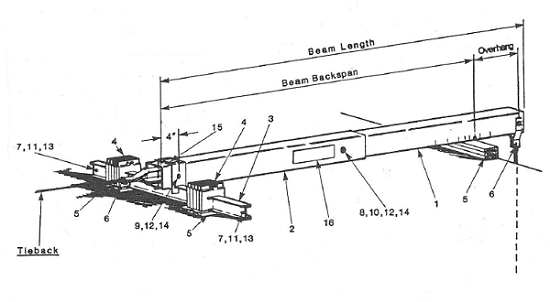 TH024 outrigger system